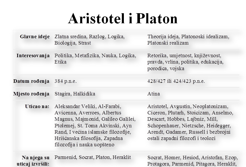 platon paralela aristotel.png